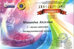 Єврофест 2018 Мішаніна