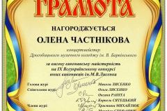 Частнікова_2019